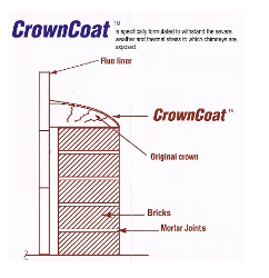 Crown Seal by ChimneySaver